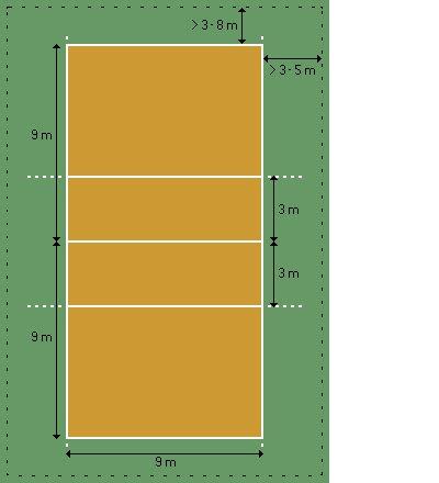 Gambar Ukuran Lapangan Bola Voli Lengkap V Soalan
