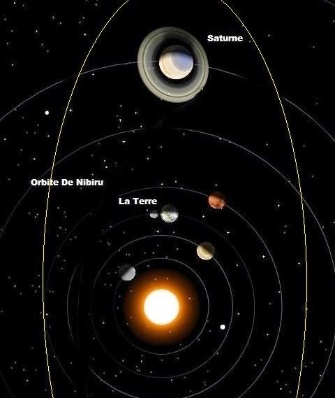 position actuelle des planetes