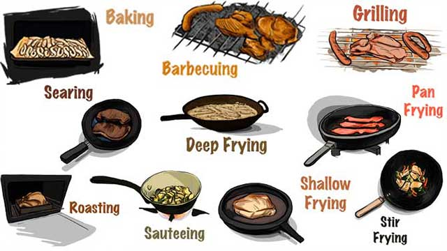 Different Methods Of Cooking Shivesh39s Kitchen