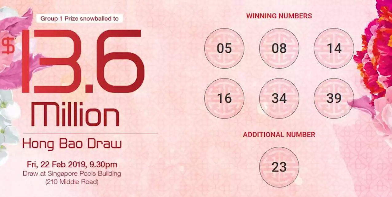 $13.6 million TOTO Hongbao Draw 2019 winning numbers revealed.