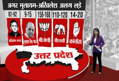 Opinion poll of ABP News-CSDS