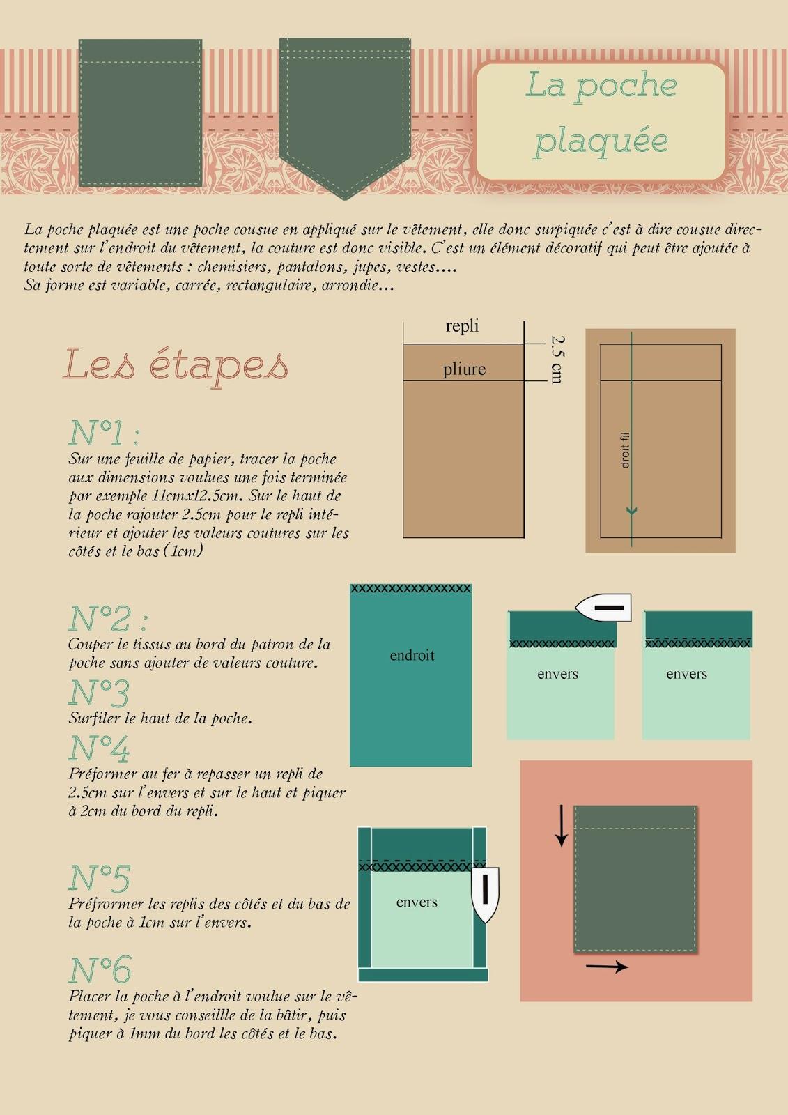 fiches t l charger. Black Bedroom Furniture Sets. Home Design Ideas