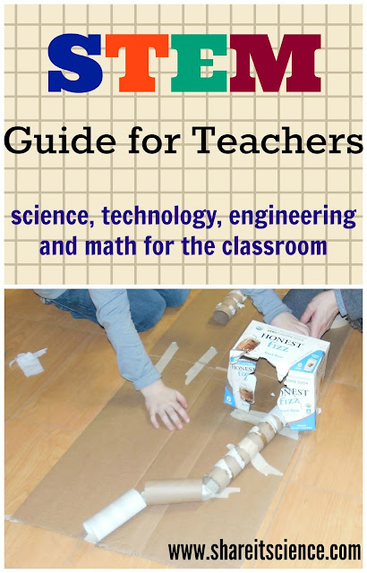 STEM Guide for Teachers