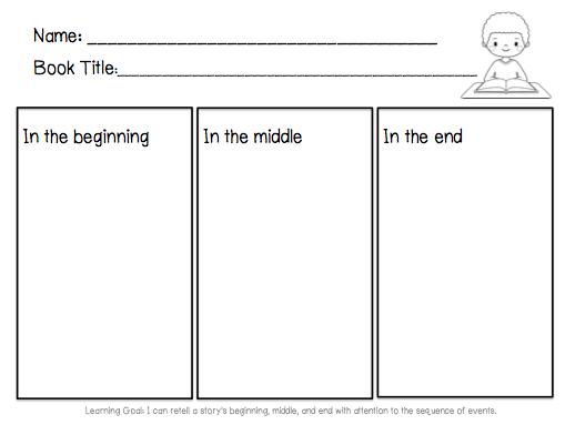 Worksheets Beginning Middle And End Worksheets beginning middle end worksheet termolak rupsucks printables worksheets