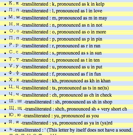 ukraine alphabet 2 pngUkrainian Alphabet Translation To English