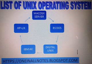 List of Unix Operating Systems
