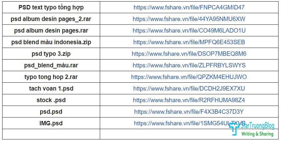 Chia sẻ một số File PSD tổng hợp sử dụng cho Photoshop