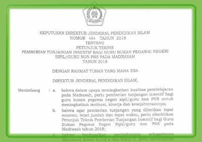 Juknis Tunjangan Insentif Guru Non PNS Madrasah Tahun 2018