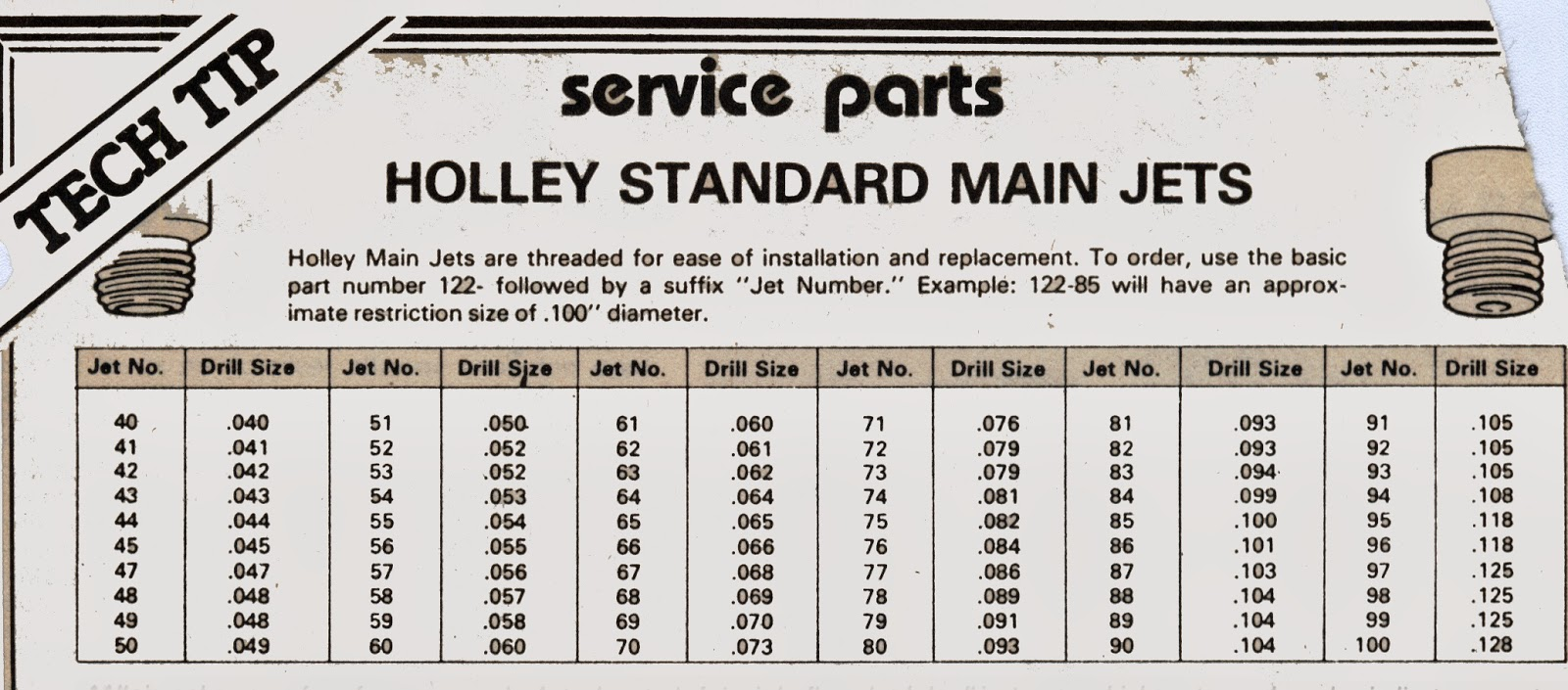 Tech Series Holley Main Jet Size Chart Drill Air Bleed List 1960 Pontiac Catalina Wiring Diagrams