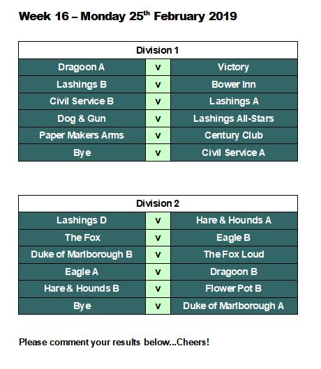Official Lashings Pool League: 2019