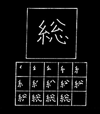kanji total