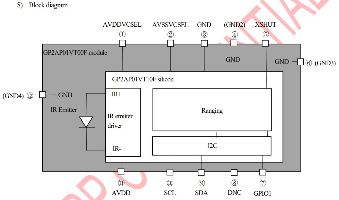 Image Sensors World: Sharp ToF SPAD-based Proximity Sensor