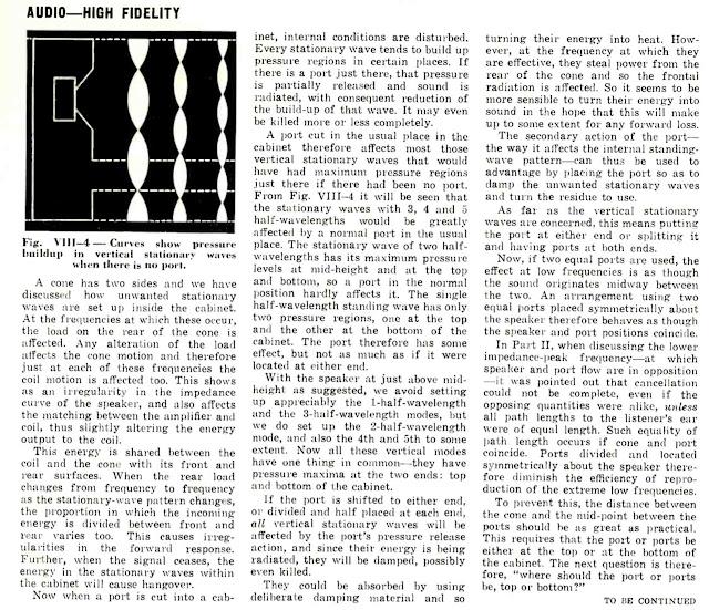 All About the Reflex Enclosure - Part 8 - P.G.A.H. Voigt