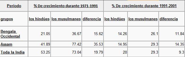 La inmigración a la Argentina: La inmigración de la Península Ibérica a la Argentina