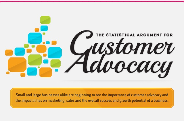 Image: The Statistical Argument For Customer Advocacy