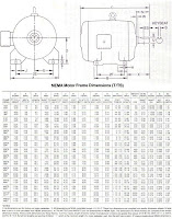 Ac motor frame size chart also kit picture rh acmotorkitpicturespot