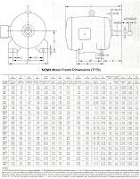 Ac Motor Frame Size Chart