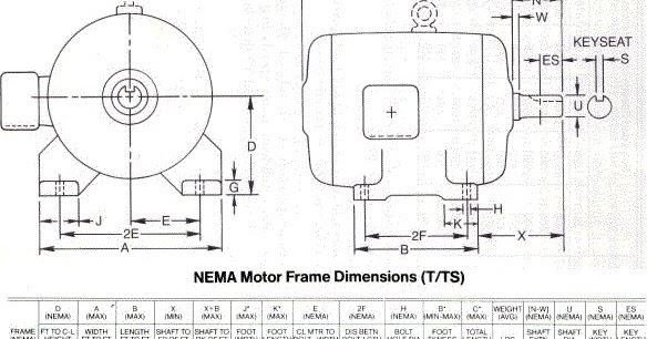 Nema Motor Frame Size Chart Baldor Wallpaperall
