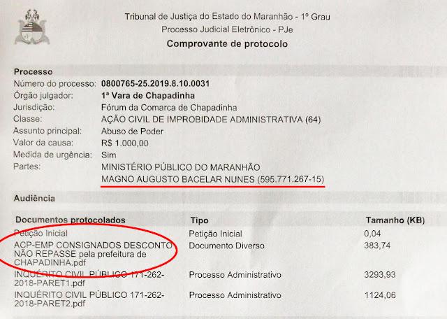 Prefeito de Chapadinha, Magno Bacelar, acionado por improbidade administrativa