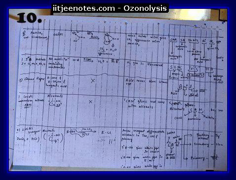 Ozonolysis NOTES