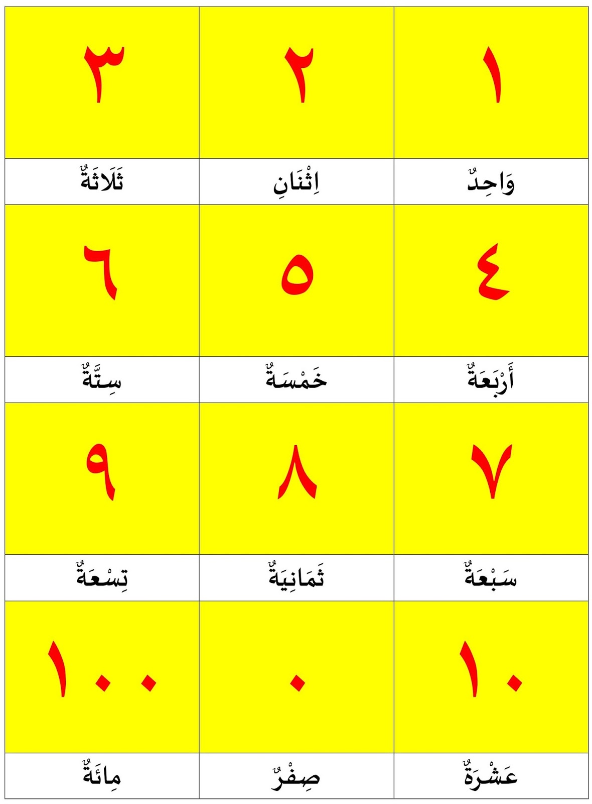 Belajar Bahasa Arab Bilangan Angka 1 100 Belajar Bahasa Arab