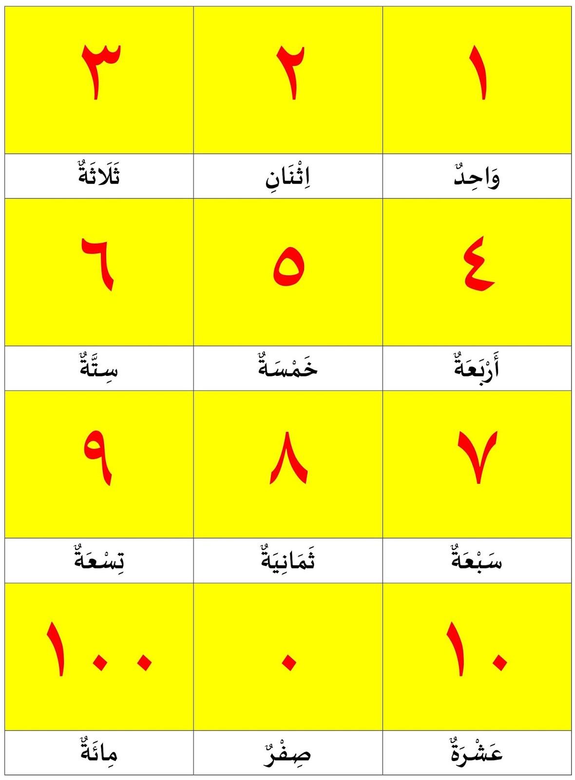 BILANGAN DALAM BAHASA ARAB PDF DOWNLOAD