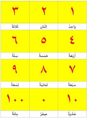 belajar bahasa arab angka 1 - 100