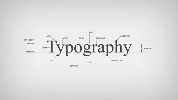 Typography thiết kế