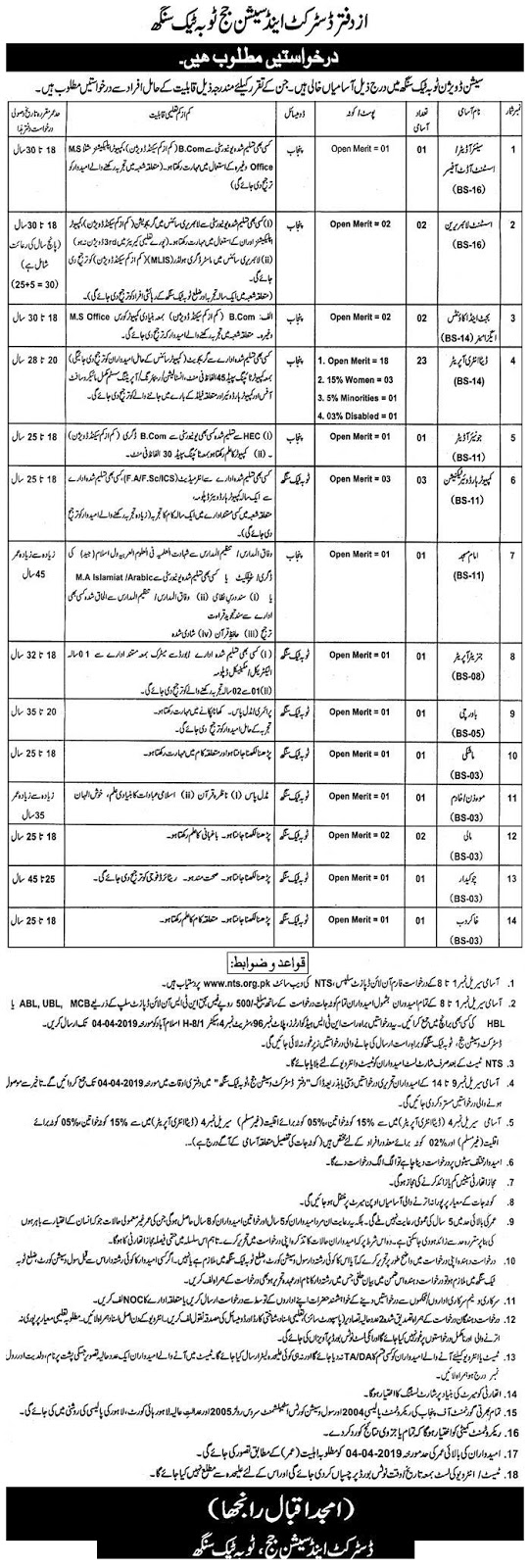 District And Session Judge Jobs In Pakistan