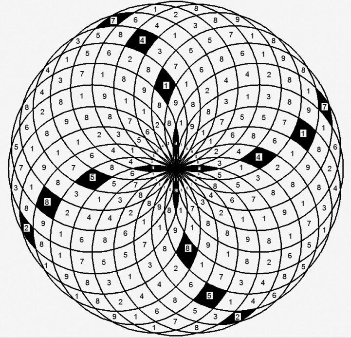 John Chandler Adams: My Fibonacci Number Table 216 GOLDEN