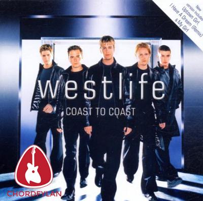 Lirik dan Chord Kunci Gitar Soledad - Westlife