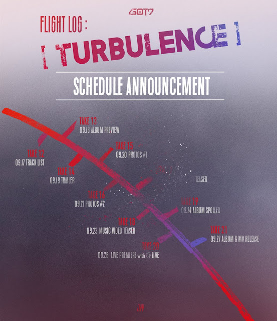 GOT7 Announces List of Schedules For Comeback 'FLIGHT LOG : TURBULENCE ...
