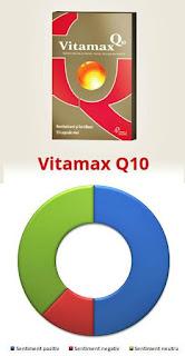 pareri forum vitamax q10 capsule moi cu ginseng siberian