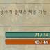 【ToS】韓国サーバーでポテンシャルやソケットの数がバグる(?)現象が起こっているらしいwww