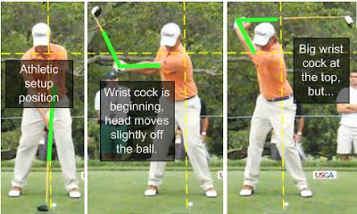 Webb Simpson golf swing sequence setup to the top