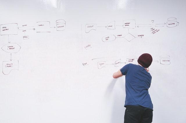 Şirketler İçin Kariyer Gelişim Planlamasının Önemi