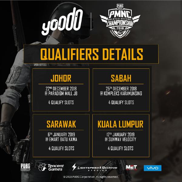 PMNC Championship 2018 Qualifiers Details