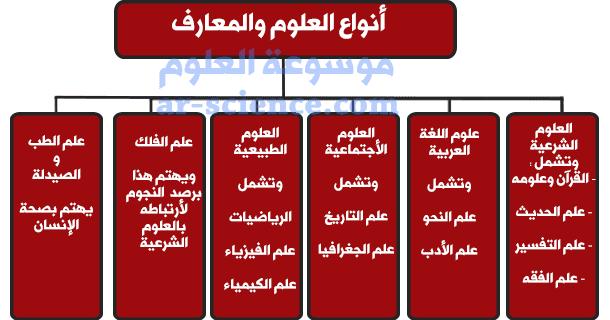 الحضارة العربية pdf