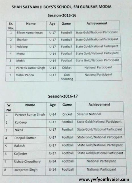 Shah Satnam Ji Boy's School - Sri Gurusar Modia, Rajasthan - Champions