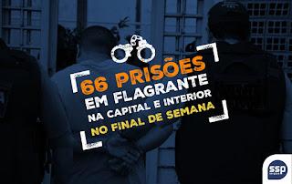 SSP contabiliza 66 prisões durante o final de semana
