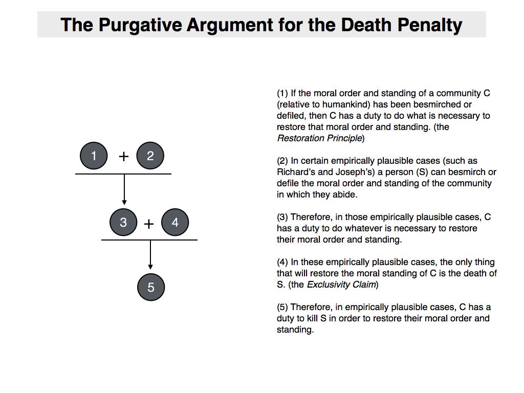 case against capital punishment essay capital punishment essays argumentative essay against capital capital punishment essays argumentative essay against capital