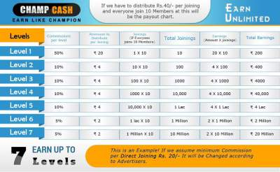 Champcash Earn Money Free APK Use Sponser code -7179088 to get $1 Free