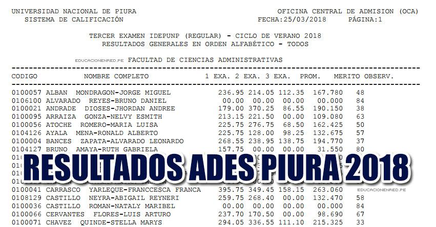 UNP: Resultados ADES 2018 (Examen 25 Marzo) IDEPUNP Orden de Mérito - Centralizado y Descentralizado (Sullana - Talara - Paita - Sechura - Chulucanas - Tambogrande - Piura - Ayabaca - Huancabamba) Universidad Nacional de Piura - www.unp.edu.pe