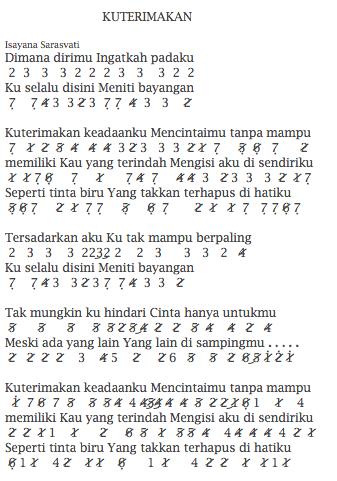 Not Angka Pianika Lagu Isyana Sarasvati Kuterimakan