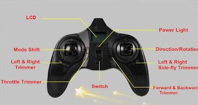 Spesifikasi Drone FY310B X6 - OmahDrones