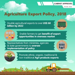 Infographic on new agriculture export policy