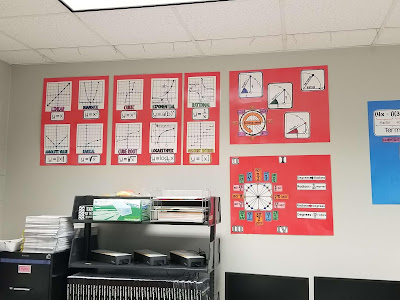 Mrs. Boyd math word wall