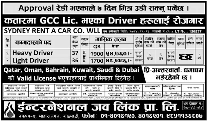 Jobs in Qatar for Nepali, Salary Rs 54,760