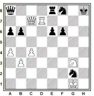 Posición de la partida de ajedrez Karpov - Csom (Bad Lautenberg, 1977)