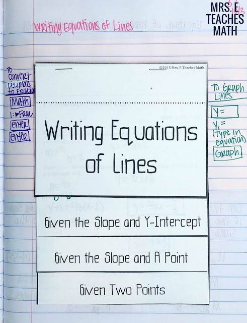 Writing Equations of Lines Flipbook for interactive notebooks